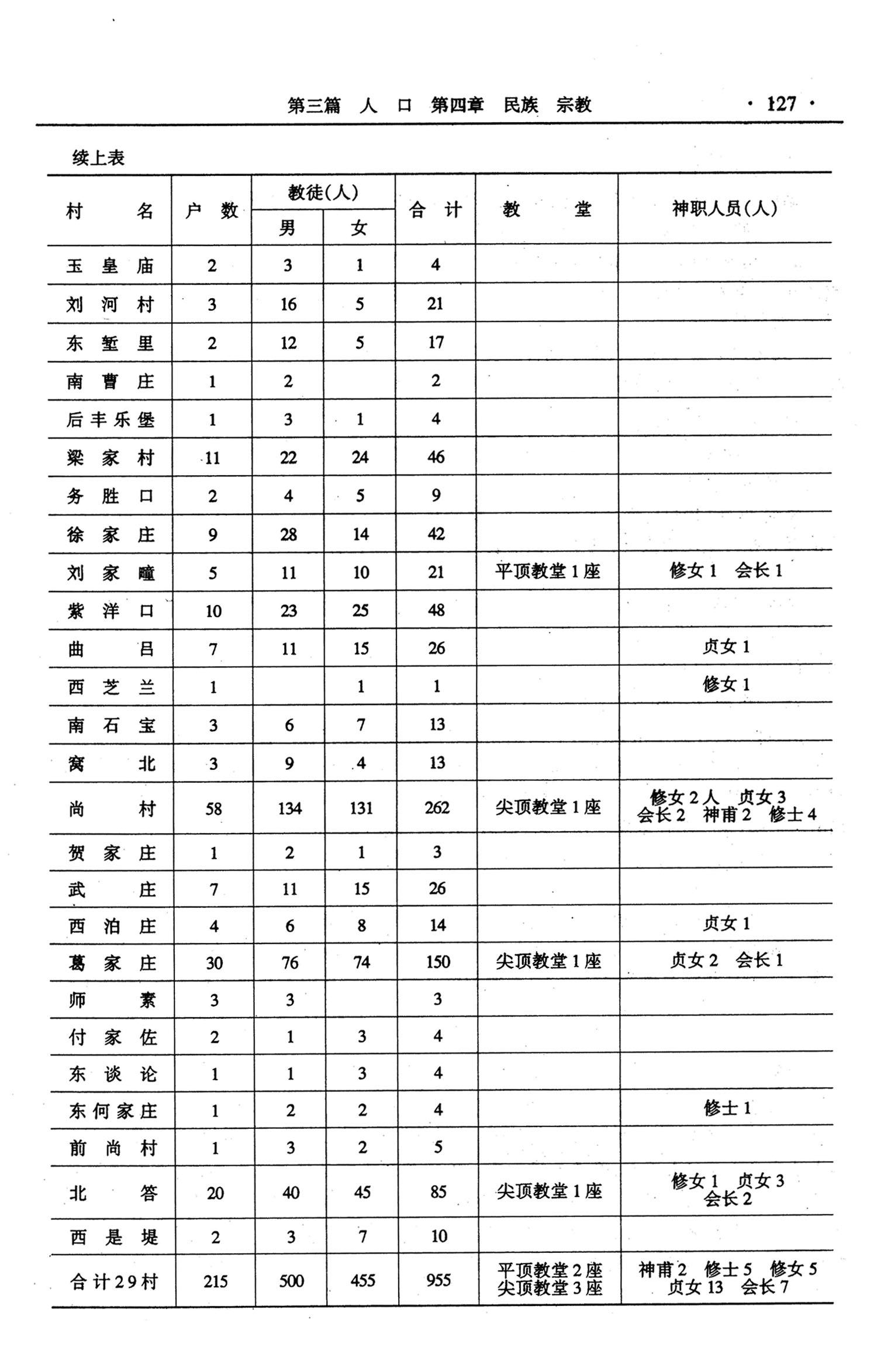 肃宁到青岛火车线路图